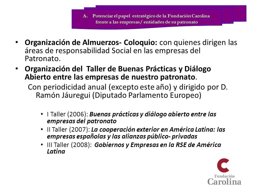 Organización de Almuerzos- Coloquio: con quienes dirigen las áreas de responsabilidad Social en las empresas del Patronato. Organización del Taller de