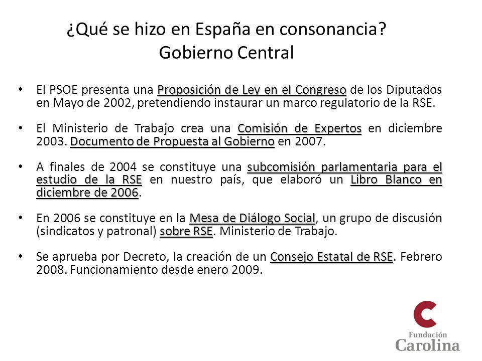 ¿Qué se hizo en España en consonancia? Gobierno Central Proposición de Ley en el Congreso El PSOE presenta una Proposición de Ley en el Congreso de lo