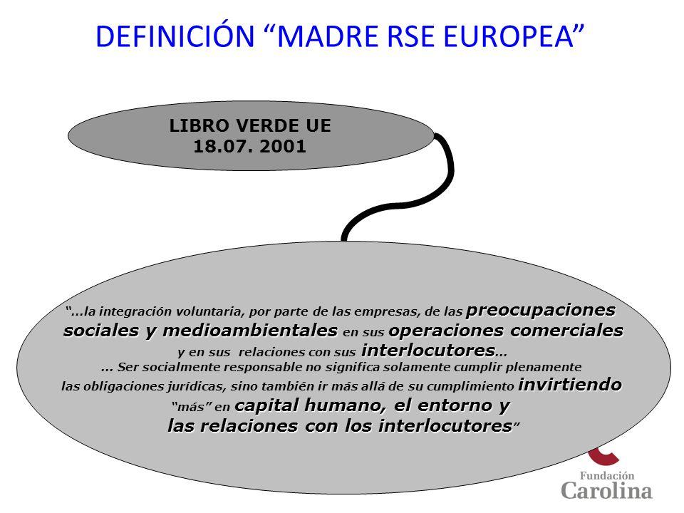 DEFINICIÓN MADRE RSE EUROPEA preocupaciones...la integración voluntaria, por parte de las empresas, de las preocupaciones sociales y medioambientaleso