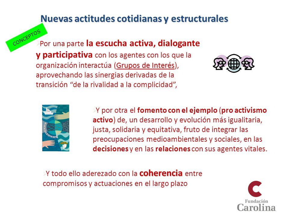 Nuevas actitudes cotidianas y estructurales ¿Qué es ser un RES? Grupos de Interés Por una parte la escucha activa, dialogante y participativa con los