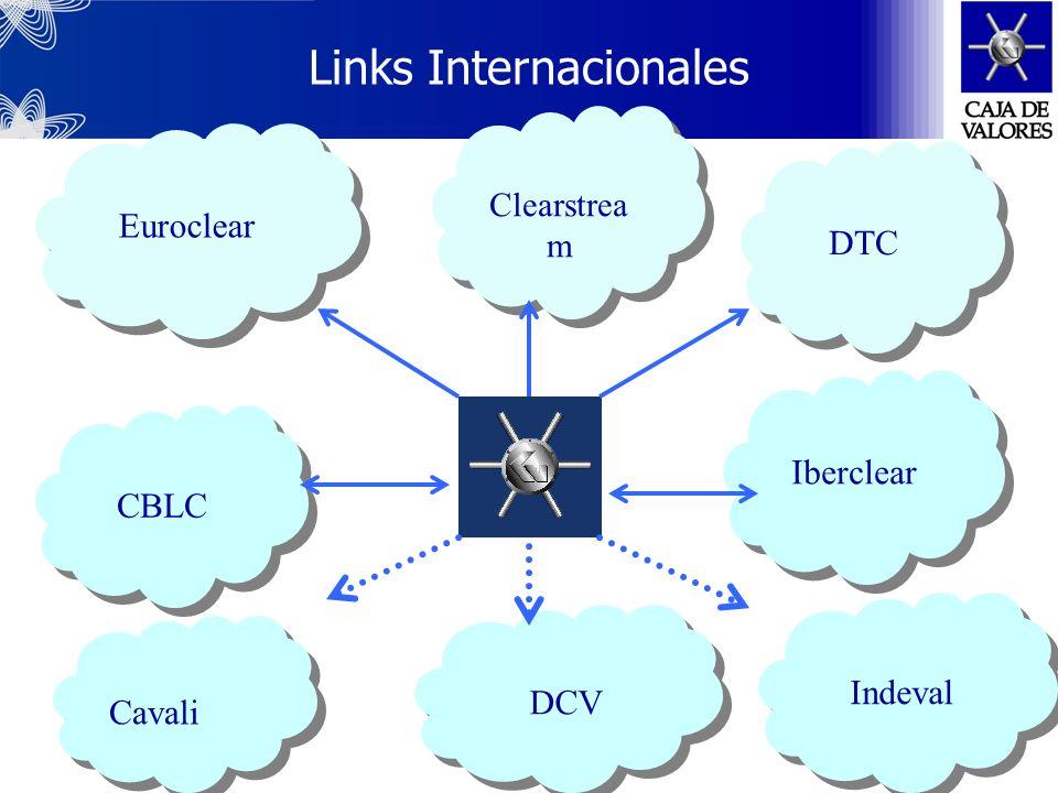Desarrollos tecnológicos: Registro de órdenes/Matching electrónico/ Difusión/ Compensación/ Liquidación/Custodia Líneas de Negocios Servicios a Emisor