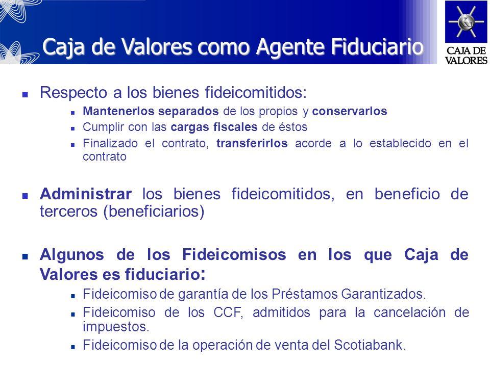 fideicomiso garantia salvador: