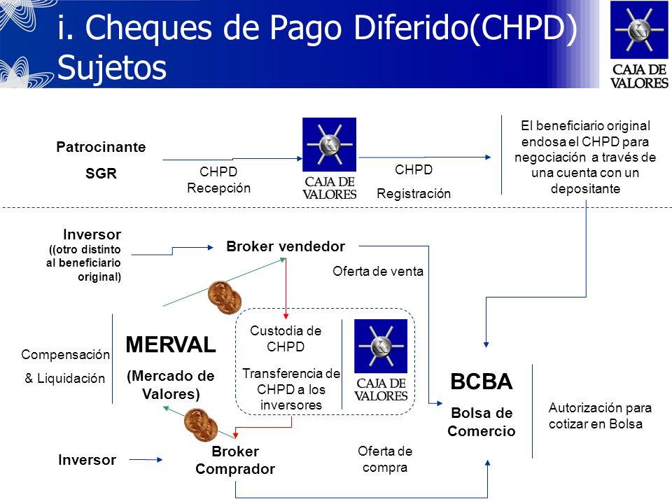 i. Cheques de Pago Diferido(CHPD) Características (continuación) El valor nominal mínimo es $1.000 (+/- U$S 334), y la fecha de vencimiento no puede e