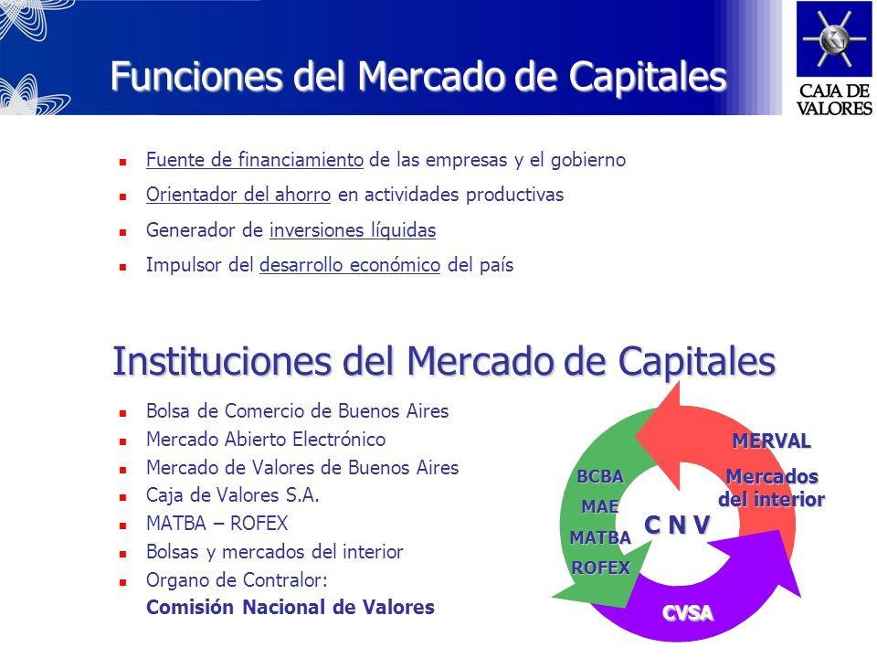 CAJA DE VALORES Central Depositaria de Títulos Valores Infraestructura del Mercado de Capitales Argentino Bolsa de Comercio Mercado de Valores Ministe