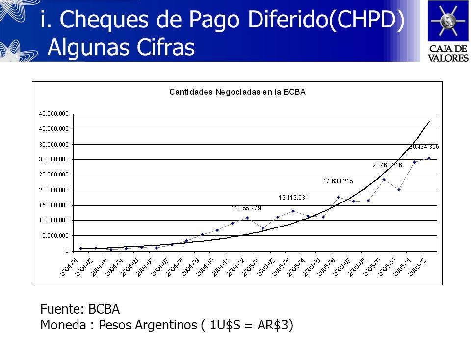 i. Cheques de Pago Diferido(CHPD) Sujetos Patrocinante SGR CHPD Recepción El beneficiario original endosa el CHPD para negociación a través de una cue