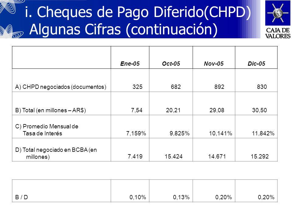 i. Cheques de Pago Diferido(CHPD) Algunas Cifras Fuente: BCBA Moneda : Pesos Argentinos ( 1U$S = AR$3)