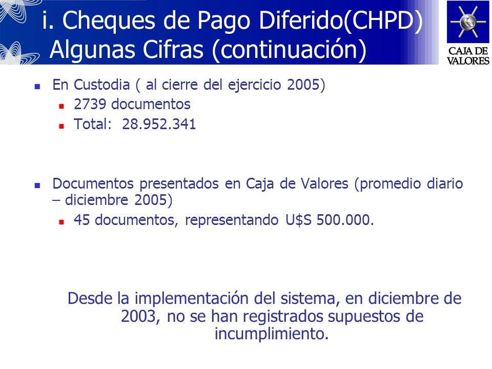 i. Cheques de Pago Diferido(CHPD) Algunas Cifras (continuación) Ene-05Oct-05Nov-05Dic-05 A) CHPD negociados (documentos) 325 682 892 830 B) Total (en