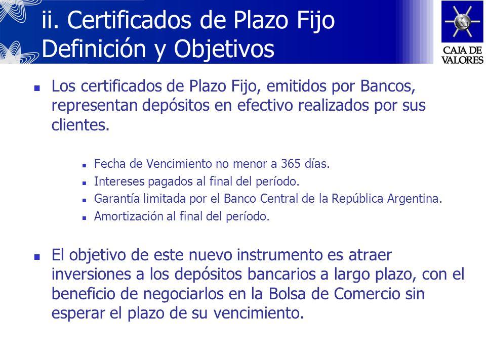 En Custodia ( al cierre del ejercicio 2005) 2739 documentos Total: 28.952.341 Documentos presentados en Caja de Valores (promedio diario – diciembre 2
