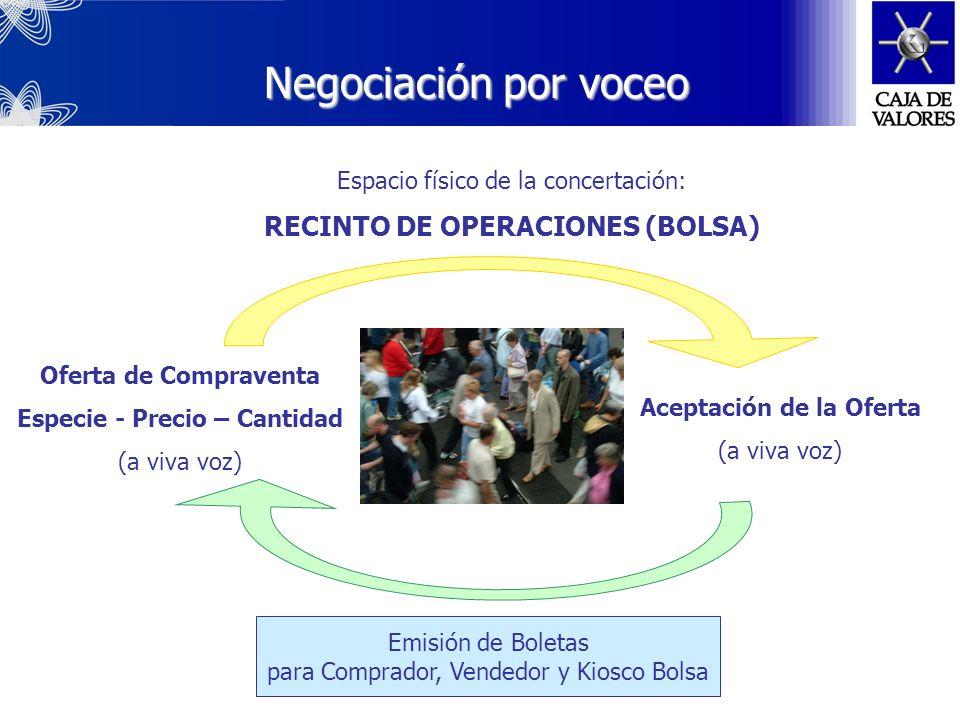 Formas de Negociación Piso: negociación a viva voz La oferta contiene especie, cantidad y precio Negociación por medios electrónicos SINAC - sistema e