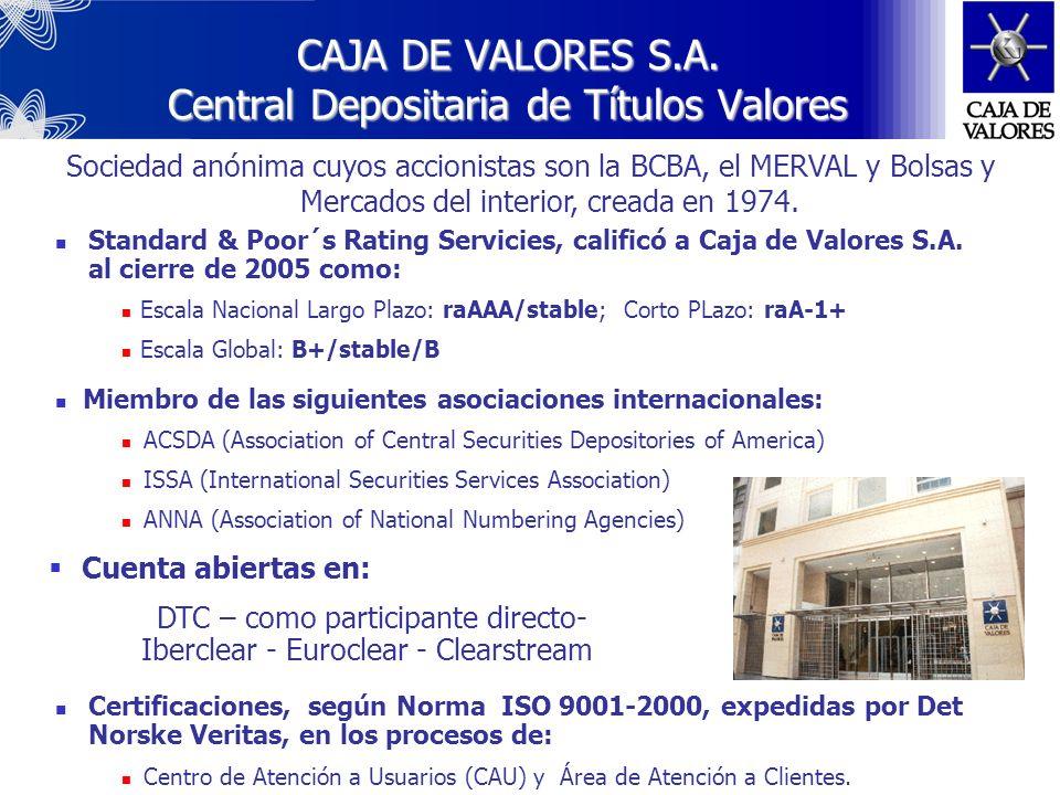 Mercado de Valores de Buenos Aires Funciones de la Bolsa de Comercio de Buenos Aires y Mercado de Valores de Buenos Aires Reglamenta, autoriza, suspen