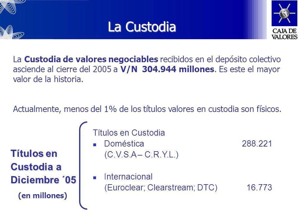 Cuentas Depositantes Cuentas Depositantes Total 612 Las cuentas comitentes abiertas al cierre del ejercicio 2005 superan las 2.800.000.