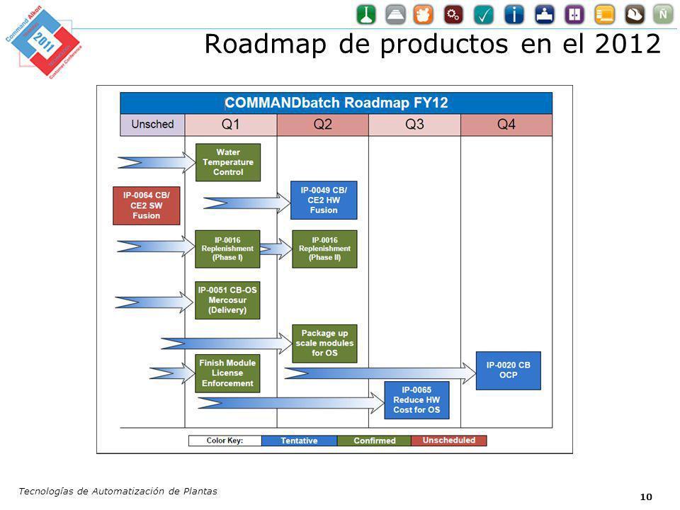 10 Roadmap de productos en el 2012