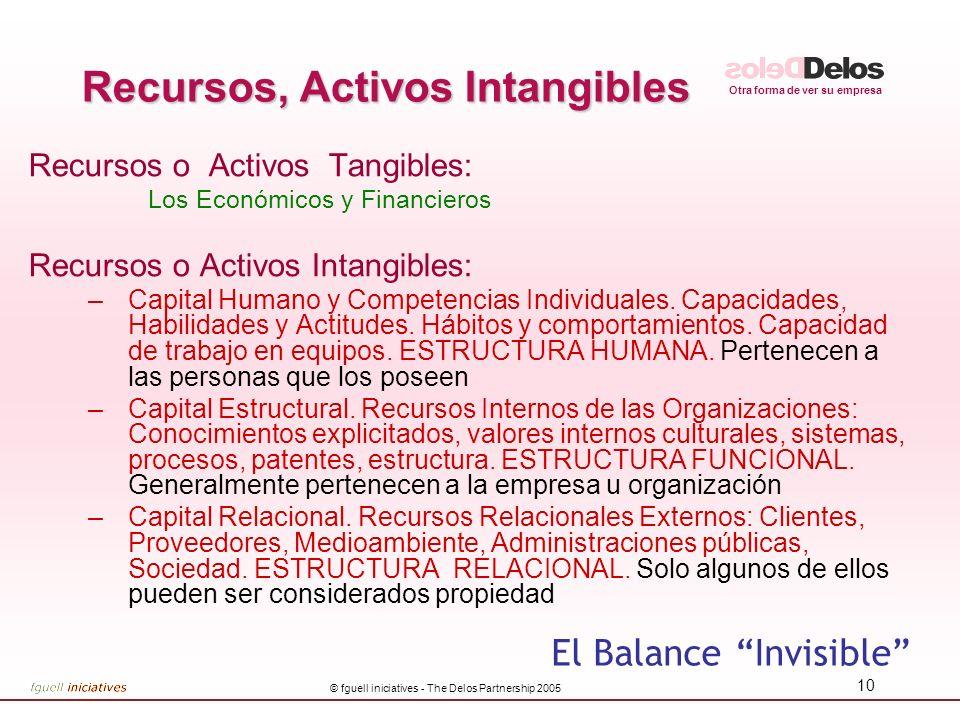 Otra forma de ver su empresa © fguell iniciatives - The Delos Partnership 2005 10 Recursos, Activos Intangibles Recursos o Activos Tangibles: Los Econ