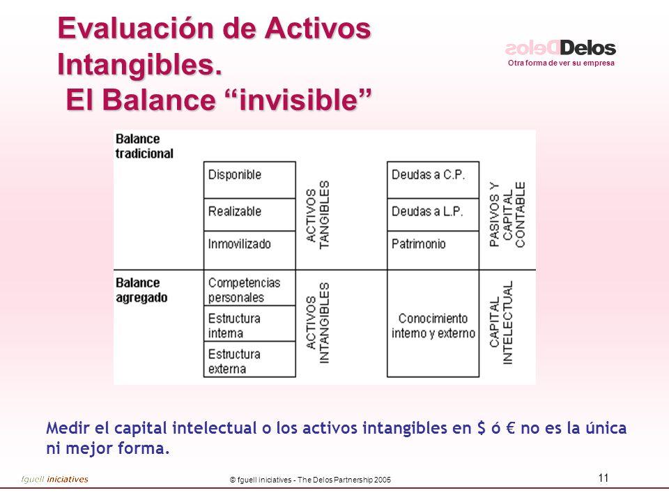 Otra forma de ver su empresa © fguell iniciatives - The Delos Partnership 2005 11 Evaluación de Activos Intangibles. El Balance invisible Medir el cap