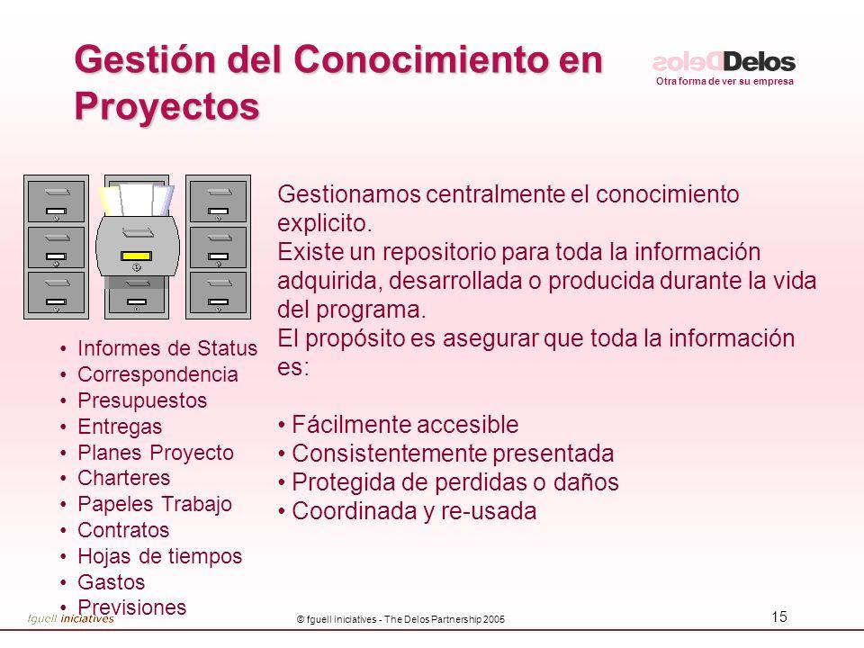 Otra forma de ver su empresa © fguell iniciatives - The Delos Partnership 2005 15 Gestionamos centralmente el conocimiento explicito. Existe un reposi