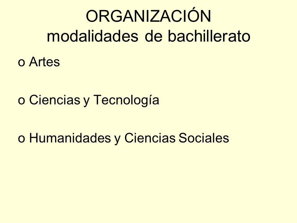 ORGANIZACIÓN modalidades de bachillerato oArtes oCiencias y Tecnología oHumanidades y Ciencias Sociales
