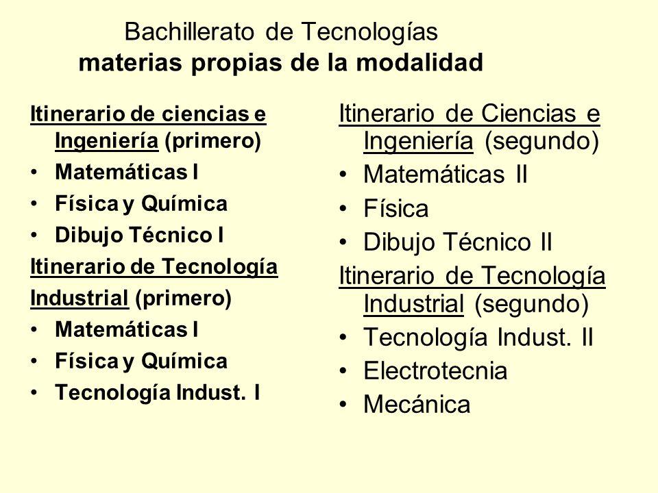 Bachillerato de Tecnologías materias propias de la modalidad Itinerario de ciencias e Ingeniería (primero) Matemáticas I Física y Química Dibujo Técni