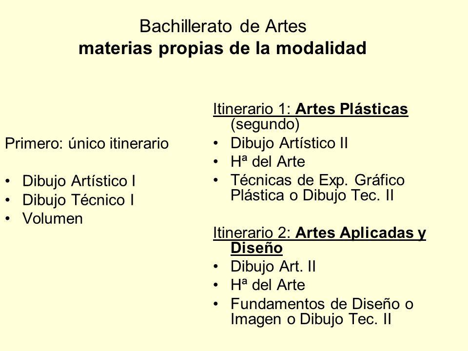 Bachillerato de Artes materias propias de la modalidad Primero: único itinerario Dibujo Artístico I Dibujo Técnico I Volumen Itinerario 1: Artes Plást