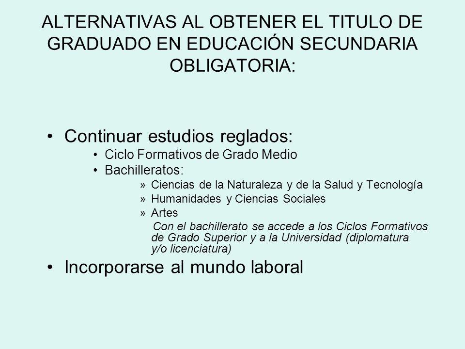 MATERIAS COMUNES Educación Física Filosofía I Lengua castellana y Literatura Lengua Extranjera Religión / S.C.R.