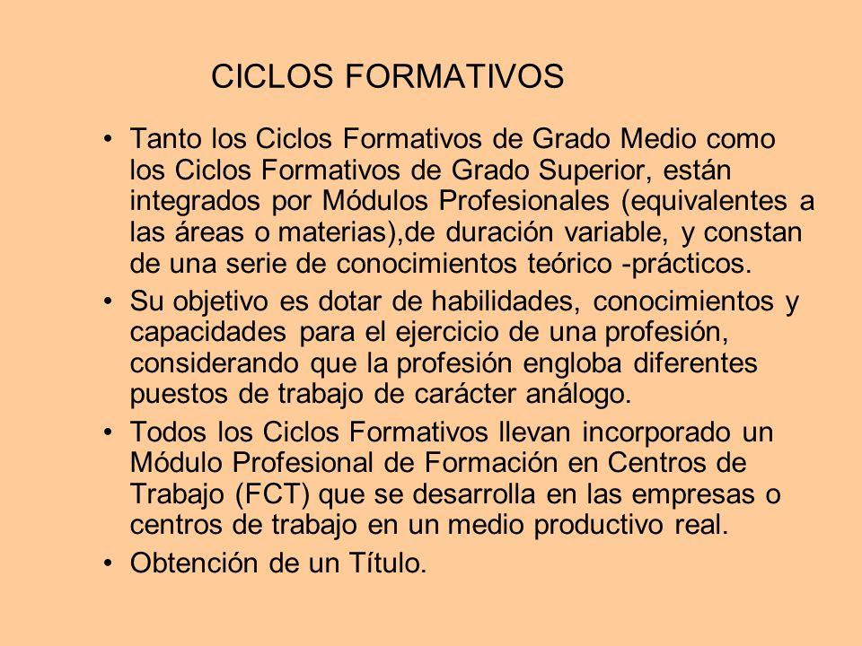 CICLOS FORMATIVOS Tanto los Ciclos Formativos de Grado Medio como los Ciclos Formativos de Grado Superior, están integrados por Módulos Profesionales