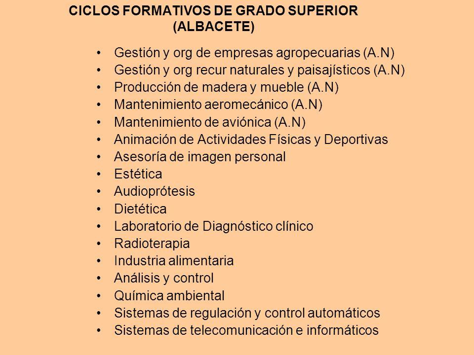 CICLOS FORMATIVOS DE GRADO SUPERIOR (ALBACETE) Gestión y org de empresas agropecuarias (A.N) Gestión y org recur naturales y paisajísticos (A.N) Produ