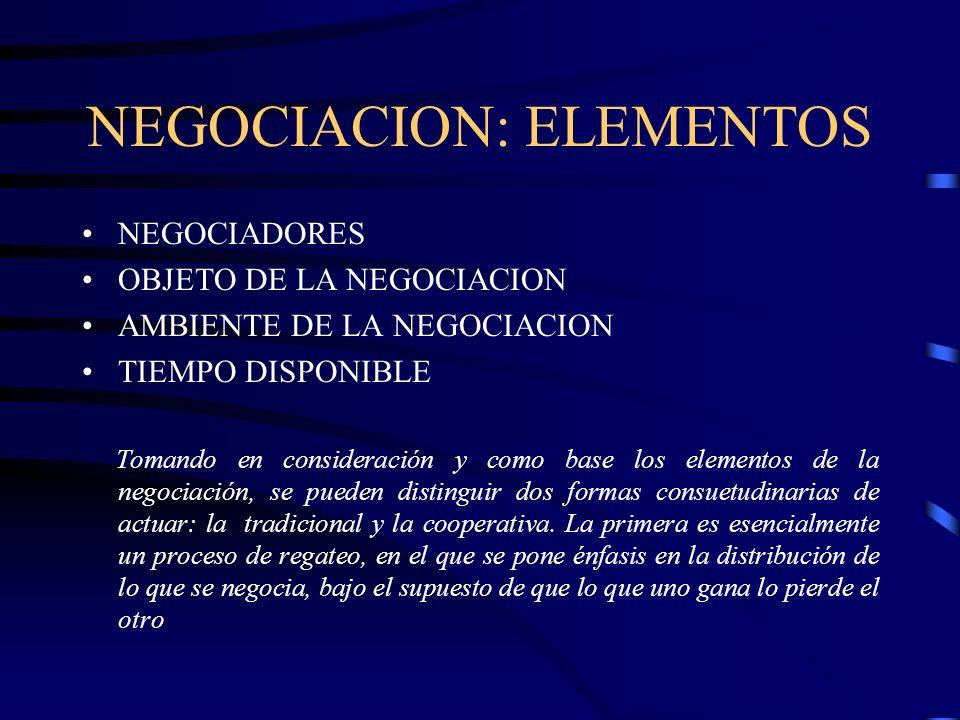 NEGOCIACION: ELEMENTOS NEGOCIADORES OBJETO DE LA NEGOCIACION AMBIENTE DE LA NEGOCIACION TIEMPO DISPONIBLE Tomando en consideración y como base los ele