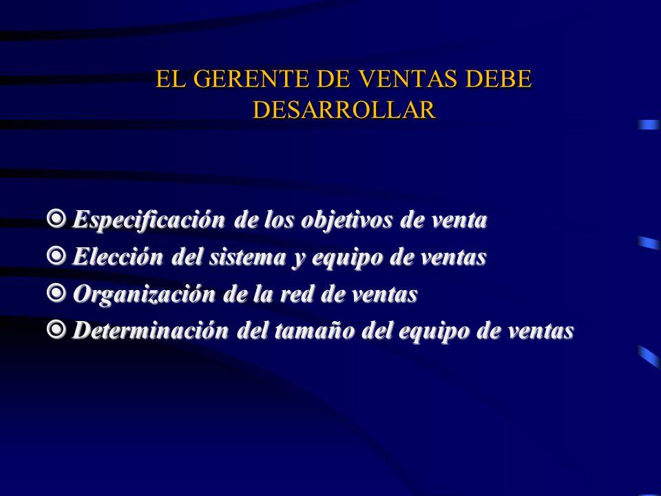 EL GERENTE DE VENTAS DEBE DESARROLLAR Especificación de los objetivos de venta Especificación de los objetivos de venta Elección del sistema y equipo