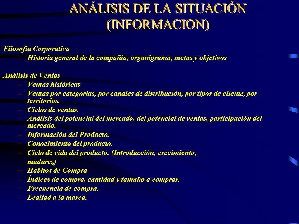 ANÁLISIS DE LA SITUACIÓN (INFORMACION) Filosofía Corporativa –Historia general de la compañía, organigrama, metas y objetivos Análisis de Ventas –Vent