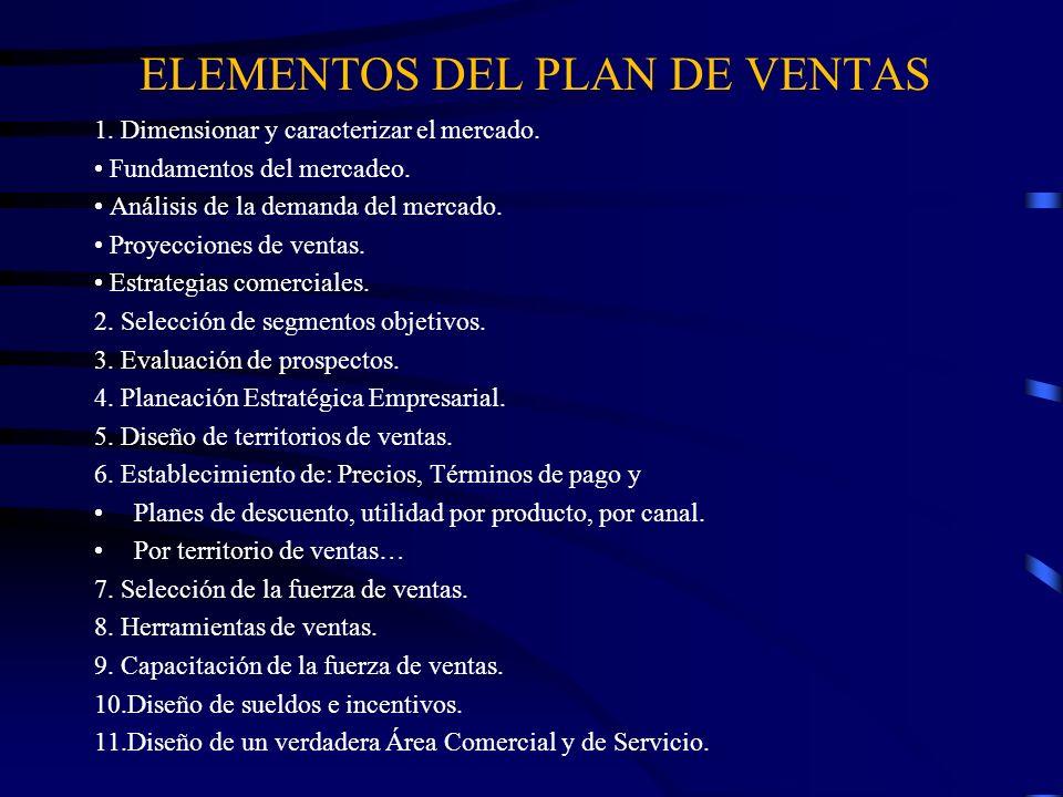 ELEMENTOS DEL PLAN DE VENTAS 1. Dimensionar y caracterizar el mercado. Fundamentos del mercadeo. Análisis de la demanda del mercado. Proyecciones de v