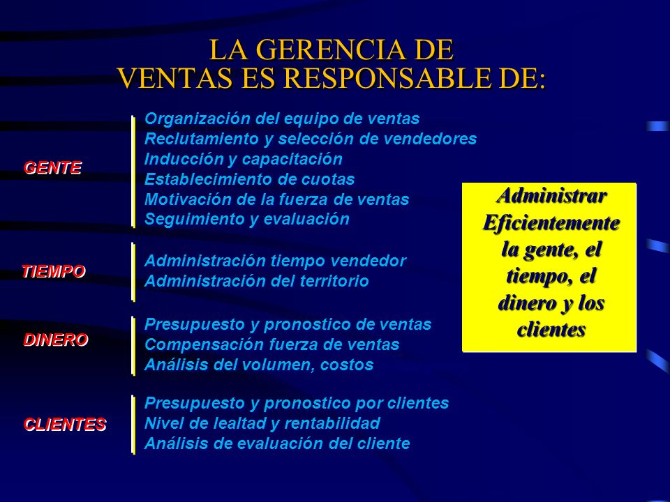 LA GERENCIA DE VENTAS ES RESPONSABLE DE: AdministrarEficientemente la gente, el tiempo, el dinero y los clientesAdministrarEficientemente la gente, el