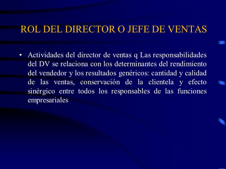 ROL DEL DIRECTOR O JEFE DE VENTAS Actividades del director de ventas q Las responsabilidades del DV se relaciona con los determinantes del rendimiento