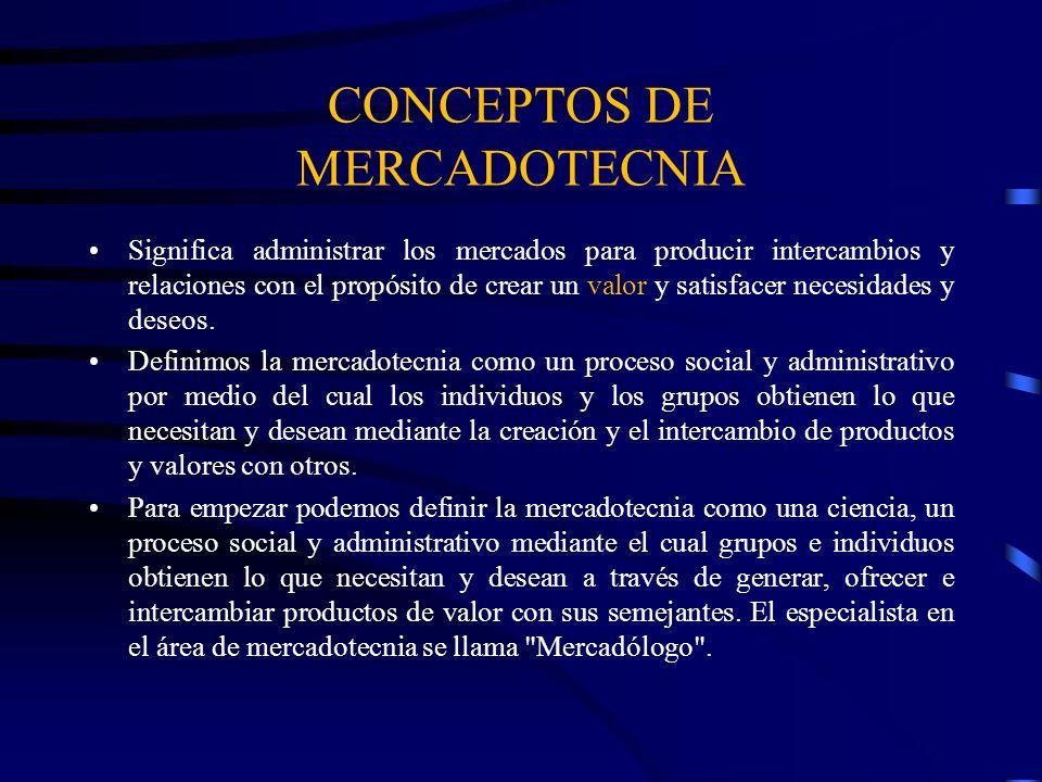 CONCEPTOS DE MERCADOTECNIA Significa administrar los mercados para producir intercambios y relaciones con el propósito de crear un valor y satisfacer
