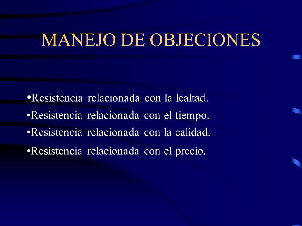 MANEJO DE OBJECIONES Resistencia relacionada con la lealtad. Resistencia relacionada con el tiempo. Resistencia relacionada con la calidad. Resistenci