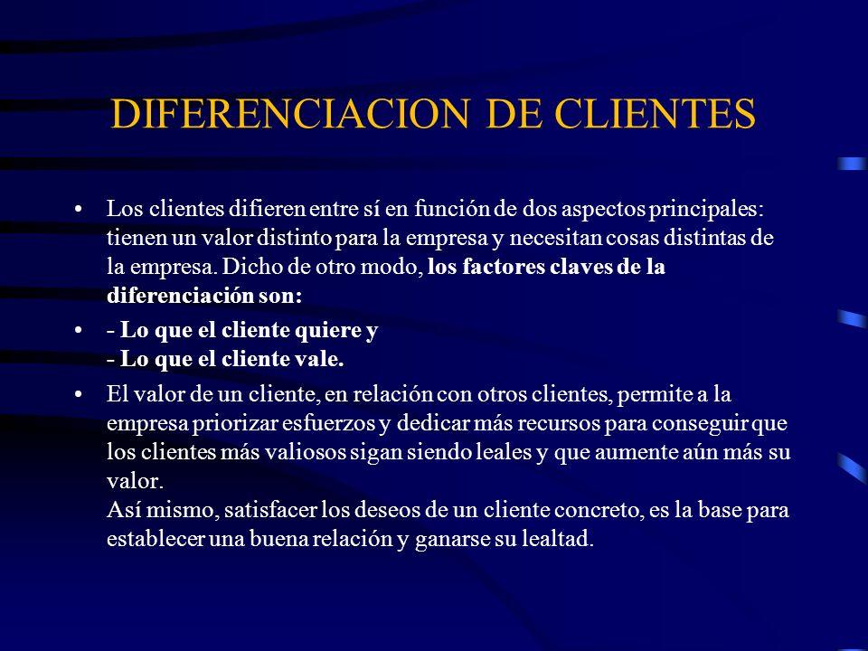 DIFERENCIACION DE CLIENTES Los clientes difieren entre sí en función de dos aspectos principales: tienen un valor distinto para la empresa y necesitan