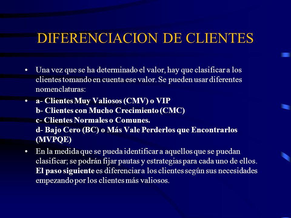 DIFERENCIACION DE CLIENTES Una vez que se ha determinado el valor, hay que clasificar a los clientes tomando en cuenta ese valor. Se pueden usar difer