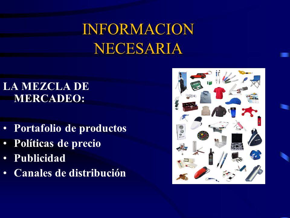 INFORMACION NECESARIA LA MEZCLA DE MERCADEO: Portafolio de productos Políticas de precio Publicidad Canales de distribución