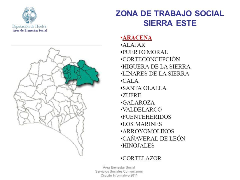 Área de Bienestar Social Área Bienestar Social Servicios Sociales Comunitarios Circuito Informativo 2011 ZONA DE TRABAJO SOCIAL SIERRA ESTE ARACENA AL
