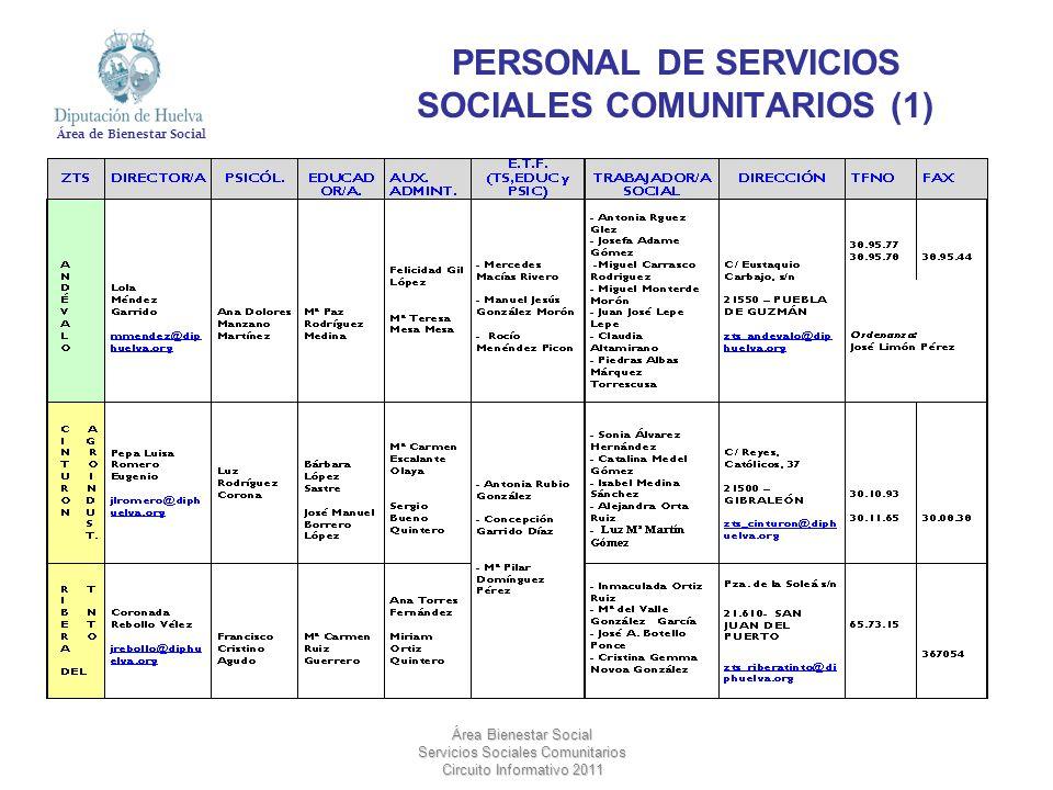 Área de Bienestar Social Área Bienestar Social Servicios Sociales Comunitarios Circuito Informativo 2011 PERSONAL DE SERVICIOS SOCIALES COMUNITARIOS (