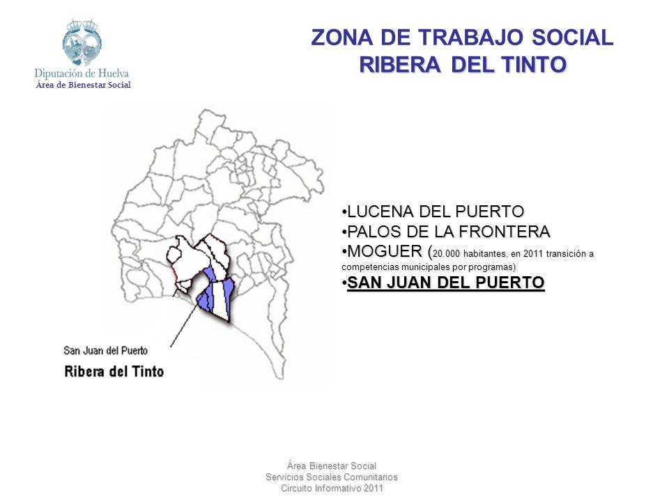Área de Bienestar Social Área Bienestar Social Servicios Sociales Comunitarios Circuito Informativo 2011 RIBERA DEL TINTO ZONA DE TRABAJO SOCIAL RIBER