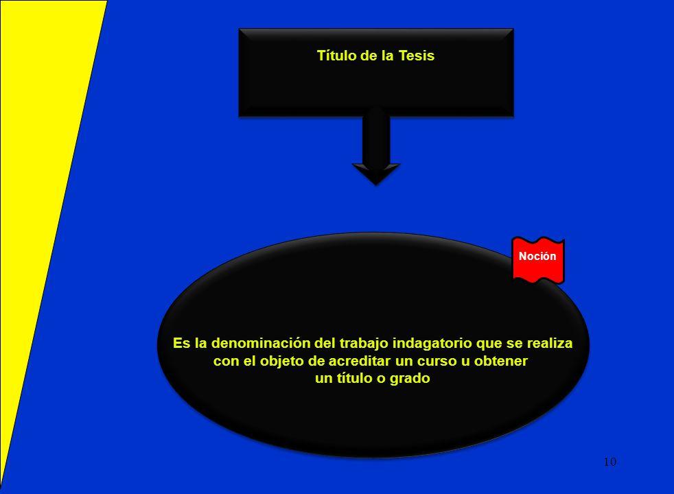 Título de la Tesis Es la denominación del trabajo indagatorio que se realiza con el objeto de acreditar un curso u obtener un título o grado Es la den