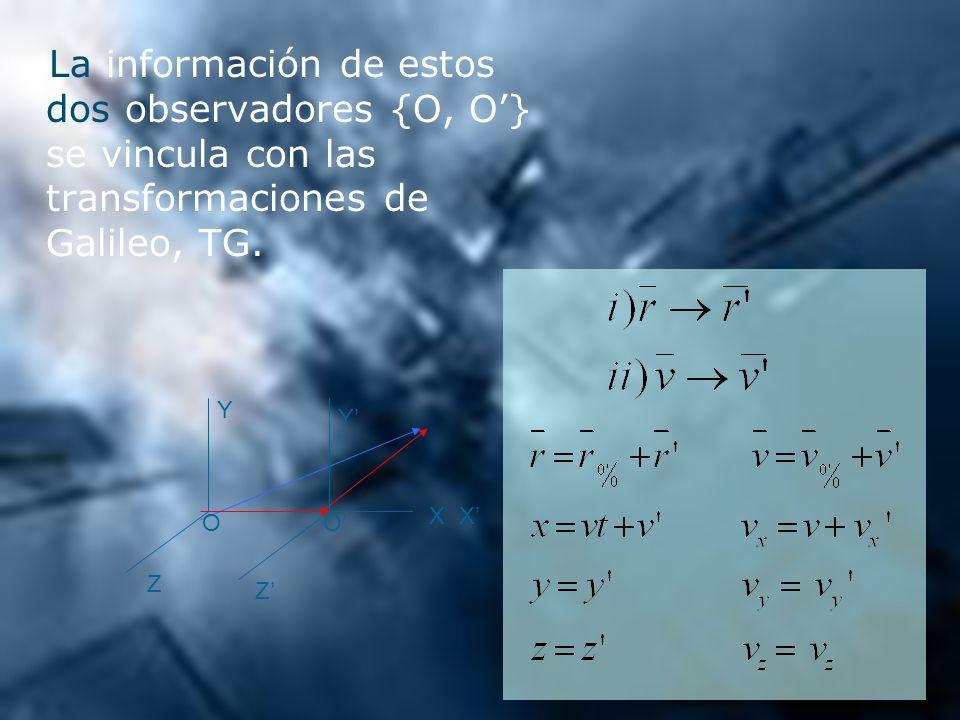 La información de estos dos observadores {O, O} se vincula con las transformaciones de Galileo, TG. Z Z Y Y XX OO