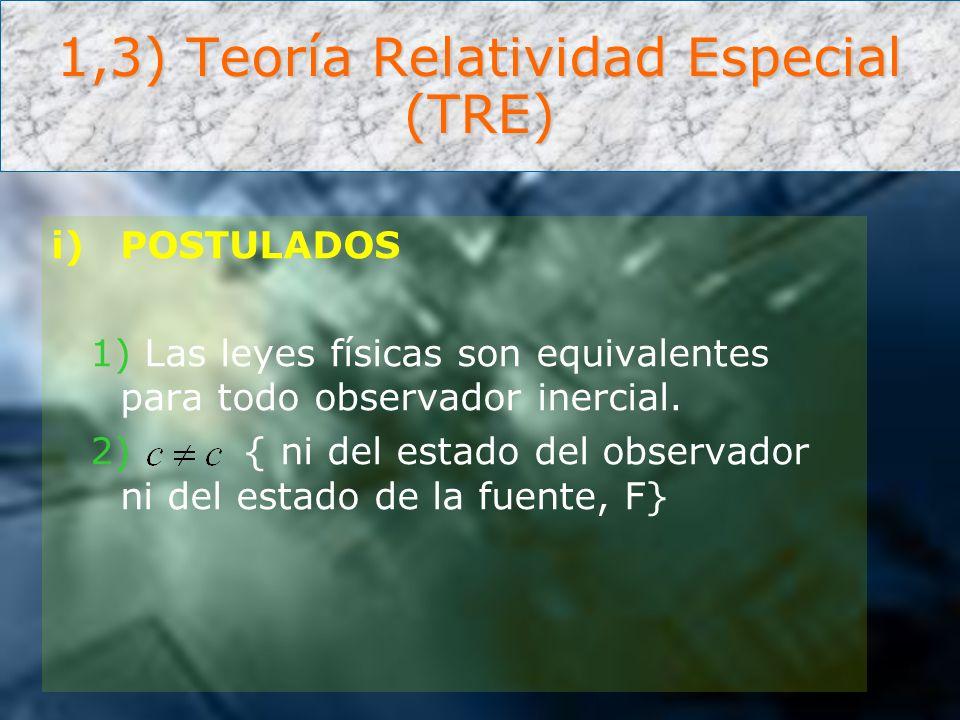 1,3) Teoría Relatividad Especial (TRE) i)POSTULADOS 1) Las leyes físicas son equivalentes para todo observador inercial. 2) { ni del estado del observ