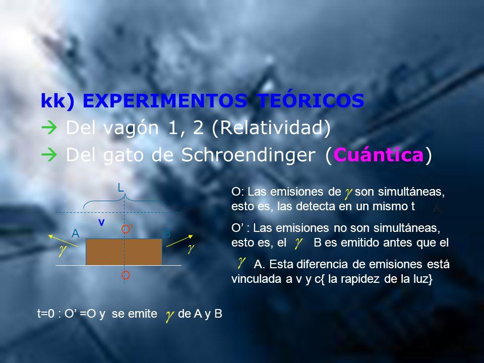 kk) EXPERIMENTOS TEÓRICOS Del vagón 1, 2 (Relatividad) Del gato de Schroendinger (Cuántica) v AB O O L t=0 : O =O y se emite de A y B O: Las emisiones