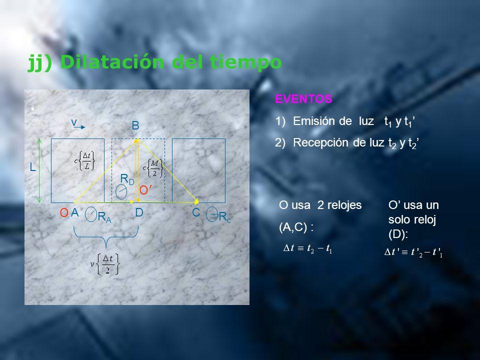 jj) Dilatación del tiempo. EVENTOS 1)Emisión de luz t 1 y t 1 2)Recepción de luz t 2 y t 2 O usa 2 relojes (A,C) : O usa un solo reloj (D): L v AC B D