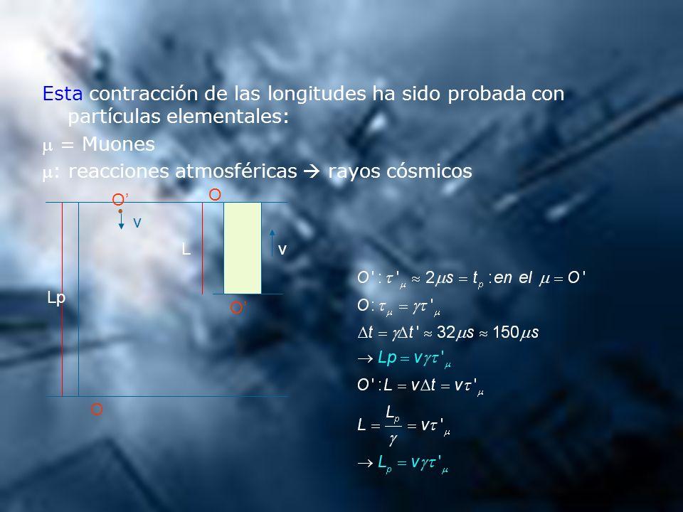 Esta contracción de las longitudes ha sido probada con partículas elementales: = Muones : reacciones atmosféricas rayos cósmicos O L Lp O v v O O