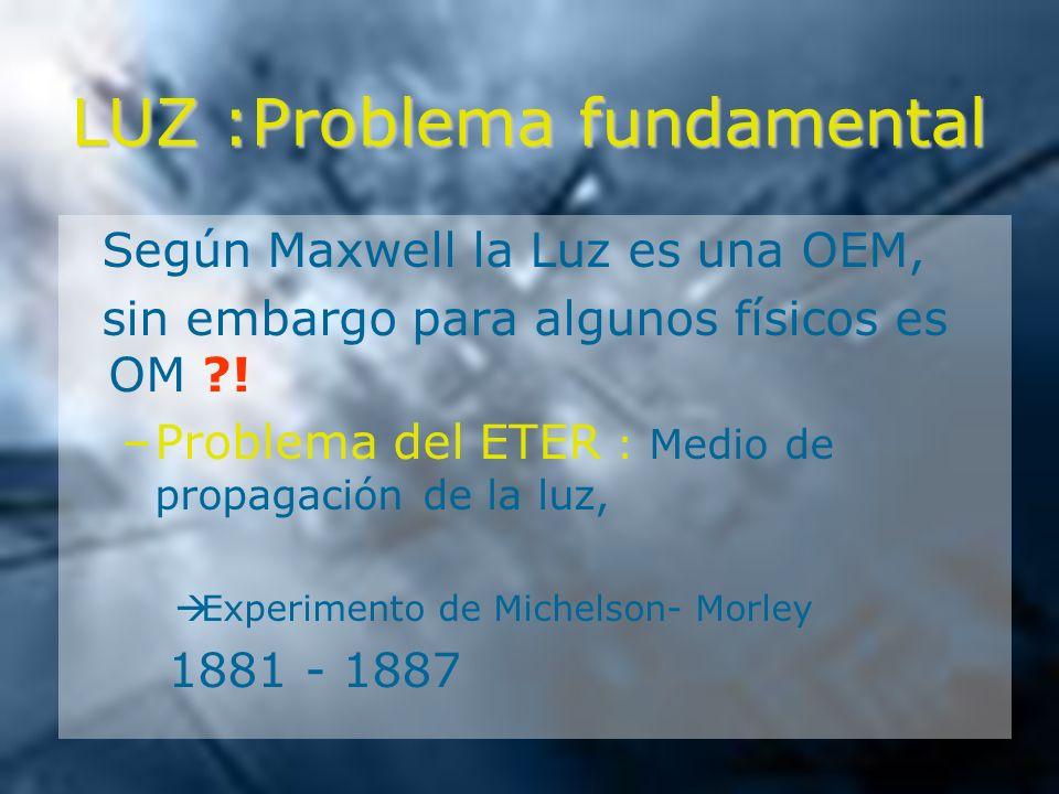 LUZ :Problema fundamental Según Maxwell la Luz es una OEM, sin embargo para algunos físicos es OM ?! –Problema del ETER : Medio de propagación de la l