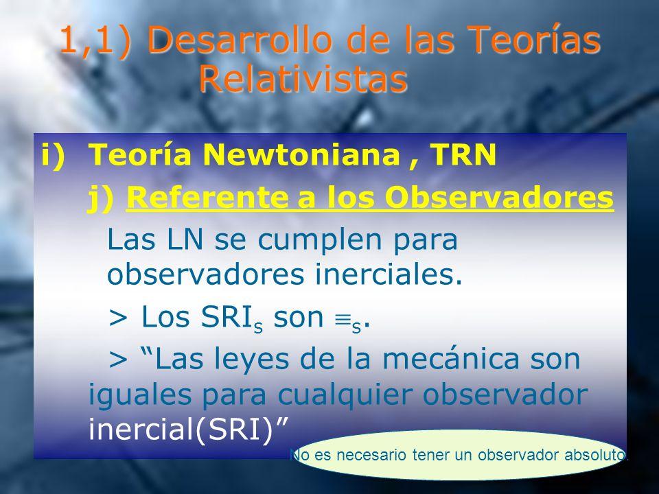 1,1) Desarrollo de las Teorías Relativistas i)Teoría Newtoniana, TRN j) Referente a los Observadores Las LN se cumplen para observadores inerciales. >