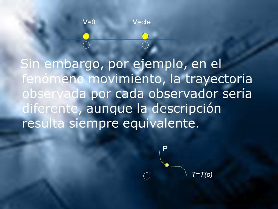 La información de estos dos observadores {O, O} se vincula con las transformaciones de Galileo, TG.