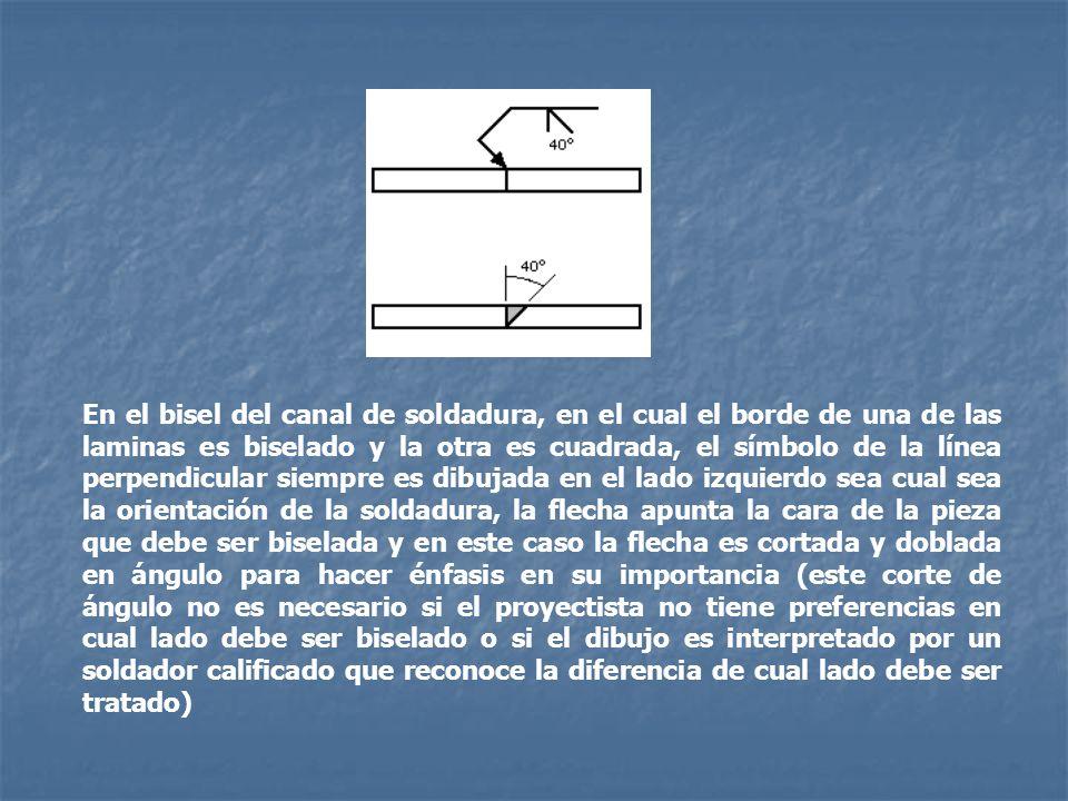 En el bisel del canal de soldadura, en el cual el borde de una de las laminas es biselado y la otra es cuadrada, el símbolo de la línea perpendicular