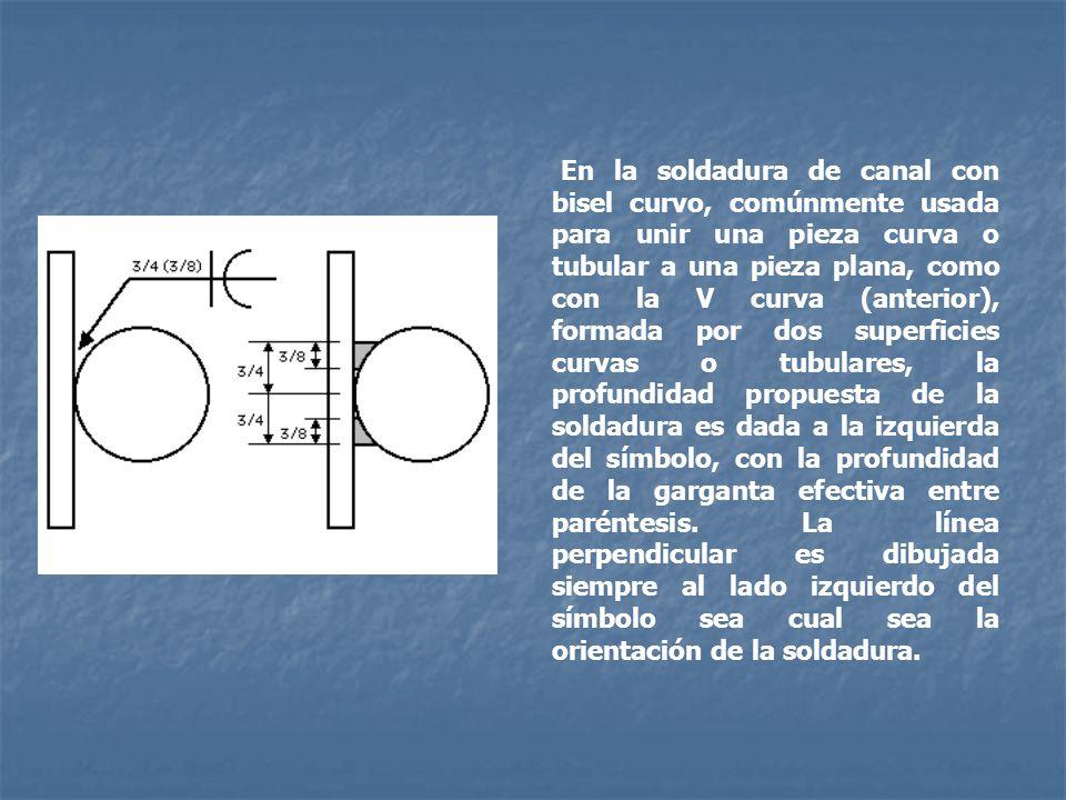 En la soldadura de canal con bisel curvo, comúnmente usada para unir una pieza curva o tubular a una pieza plana, como con la V curva (anterior), form